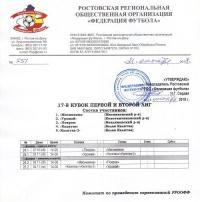 XVII Кубок первой и второй лиг. Расписание 1/2 финала.